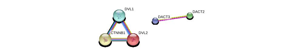 http://string-db.org/version_10/api/image/networkList?limit=0&targetmode=proteins&caller_identity=gene_cards&network_flavor=evidence&identifiers=9606.ENSP00000375783%0d%0a9606.ENSP00000344456%0d%0a9606.ENSP00000005340%0d%0a9606.ENSP00000368169%0d%0a9606.ENSP00000368169%0d%0a9606.ENSP00000355760%0d%0a