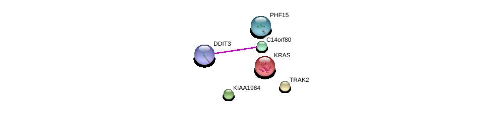 http://string-db.org/version_10/api/image/networkList?limit=0&targetmode=proteins&caller_identity=gene_cards&network_flavor=evidence&identifiers=9606.ENSP00000376307%0d%0a9606.ENSP00000447803%0d%0a9606.ENSP00000378451%0d%0a9606.ENSP00000328875%0d%0a9606.ENSP00000338013%0d%0a9606.ENSP00000256078%0d%0a
