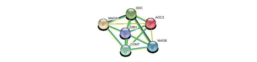 http://string-db.org/version_10/api/image/networkList?limit=0&targetmode=proteins&caller_identity=gene_cards&network_flavor=evidence&identifiers=9606.ENSP00000376776%0d%0a9606.ENSP00000367309%0d%0a9606.ENSP00000354511%0d%0a9606.ENSP00000350616%0d%0a9606.ENSP00000340684%0d%0a9606.ENSP00000312326%0d%0a