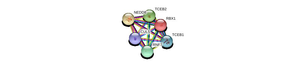 http://string-db.org/version_10/api/image/networkList?limit=0&targetmode=proteins&caller_identity=gene_cards&network_flavor=evidence&identifiers=9606.ENSP00000376808%0d%0a9606.ENSP00000250495%0d%0a9606.ENSP00000262306%0d%0a9606.ENSP00000216225%0d%0a9606.ENSP00000284811%0d%0a9606.ENSP00000273480%0d%0a
