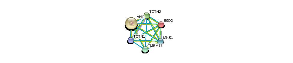http://string-db.org/version_10/api/image/networkList?limit=0&targetmode=proteins&caller_identity=gene_cards&network_flavor=evidence&identifiers=9606.ENSP00000376827%0d%0a9606.ENSP00000243578%0d%0a9606.ENSP00000265602%0d%0a9606.ENSP00000304941%0d%0a9606.ENSP00000335094%0d%0a9606.ENSP00000380779%0d%0a