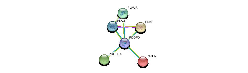 http://string-db.org/version_10/api/image/networkList?limit=0&targetmode=proteins&caller_identity=gene_cards&network_flavor=evidence&identifiers=9606.ENSP00000376865%0d%0a9606.ENSP00000220809%0d%0a9606.ENSP00000339328%0d%0a9606.ENSP00000361850%0d%0a9606.ENSP00000257290%0d%0a9606.ENSP00000172229%0d%0a