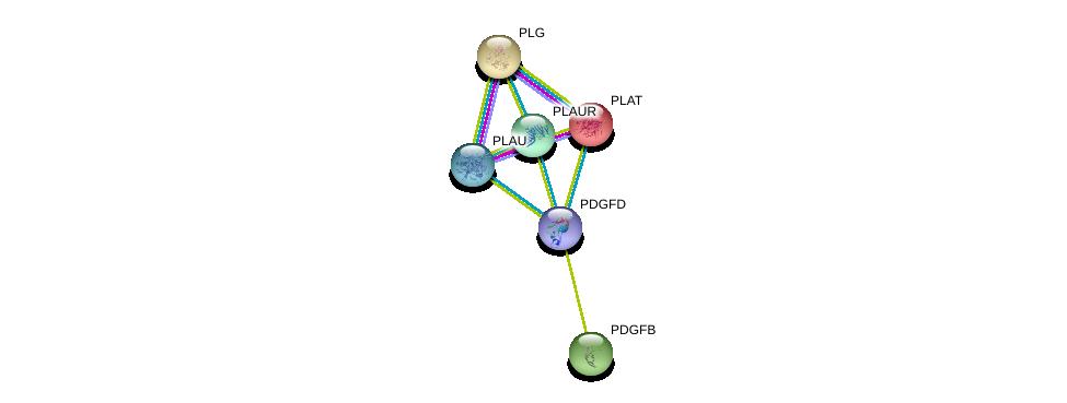 http://string-db.org/version_10/api/image/networkList?limit=0&targetmode=proteins&caller_identity=gene_cards&network_flavor=evidence&identifiers=9606.ENSP00000376865%0d%0a9606.ENSP00000361850%0d%0a9606.ENSP00000220809%0d%0a9606.ENSP00000330382%0d%0a9606.ENSP00000308938%0d%0a9606.ENSP00000339328%0d%0a