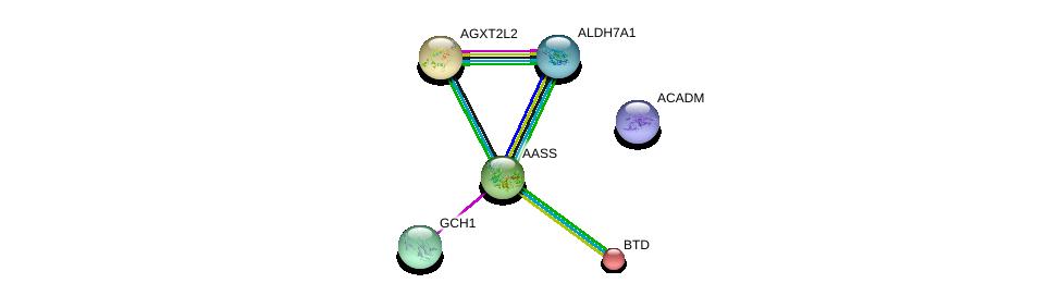 http://string-db.org/version_10/api/image/networkList?limit=0&targetmode=proteins&caller_identity=gene_cards&network_flavor=evidence&identifiers=9606.ENSP00000377040%0d%0a9606.ENSP00000310978%0d%0a9606.ENSP00000387123%0d%0a9606.ENSP00000306477%0d%0a9606.ENSP00000378890%0d%0a9606.ENSP00000409612%0d%0a