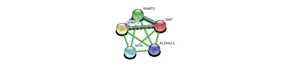 http://string-db.org/version_10/api/image/networkList?limit=0&targetmode=proteins&caller_identity=gene_cards&network_flavor=evidence&identifiers=9606.ENSP00000377083%0d%0a9606.ENSP00000273588%0d%0a9606.ENSP00000333667%0d%0a9606.ENSP00000318868%0d%0a9606.ENSP00000318868%0d%0a9606.ENSP00000355536%0d%0a