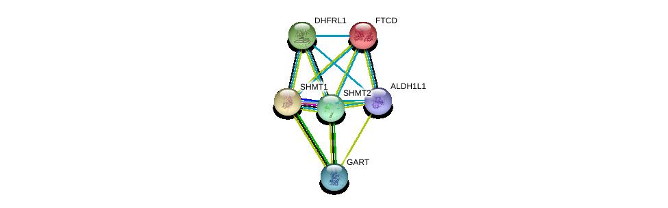http://string-db.org/version_10/api/image/networkList?limit=0&targetmode=proteins&caller_identity=gene_cards&network_flavor=evidence&identifiers=9606.ENSP00000377083%0d%0a9606.ENSP00000291670%0d%0a9606.ENSP00000319170%0d%0a9606.ENSP00000318868%0d%0a9606.ENSP00000371236%0d%0a9606.ENSP00000333667%0d%0a