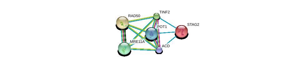 http://string-db.org/version_10/api/image/networkList?limit=0&targetmode=proteins&caller_identity=gene_cards&network_flavor=evidence&identifiers=9606.ENSP00000377496%0d%0a9606.ENSP00000350249%0d%0a9606.ENSP00000267415%0d%0a9606.ENSP00000265335%0d%0a9606.ENSP00000218089%0d%0a9606.ENSP00000325863%0d%0a