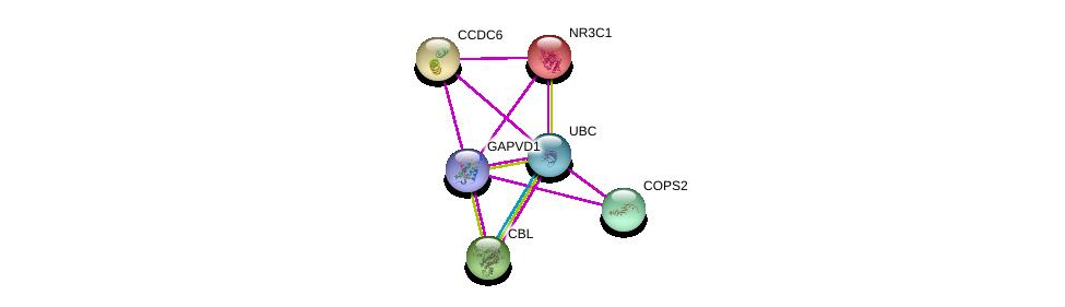 http://string-db.org/version_10/api/image/networkList?limit=0&targetmode=proteins&caller_identity=gene_cards&network_flavor=evidence&identifiers=9606.ENSP00000377665%0d%0a9606.ENSP00000344818%0d%0a9606.ENSP00000299259%0d%0a9606.ENSP00000264033%0d%0a9606.ENSP00000263102%0d%0a9606.ENSP00000231509%0d%0a