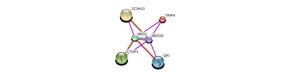 http://string-db.org/version_10/api/image/networkList?limit=0&targetmode=proteins&caller_identity=gene_cards&network_flavor=evidence&identifiers=9606.ENSP00000377686%0d%0a9606.ENSP00000261884%0d%0a9606.ENSP00000282007%0d%0a9606.ENSP00000299543%0d%0a9606.ENSP00000300651%0d%0a9606.ENSP00000355094%0d%0a
