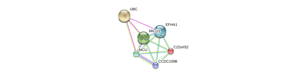 http://string-db.org/version_10/api/image/networkList?limit=0&targetmode=proteins&caller_identity=gene_cards&network_flavor=evidence&identifiers=9606.ENSP00000378145%0d%0a9606.ENSP00000371811%0d%0a9606.ENSP00000327467%0d%0a9606.ENSP00000354415%0d%0a9606.ENSP00000344818%0d%0a9606.ENSP00000362144%0d%0a