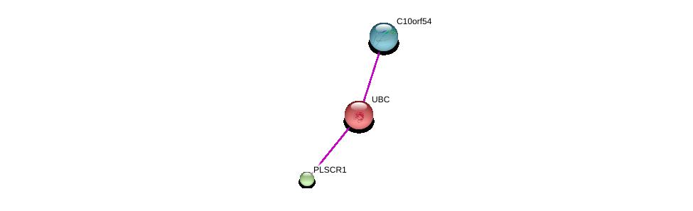 http://string-db.org/version_10/api/image/networkList?limit=0&targetmode=proteins&caller_identity=gene_cards&network_flavor=evidence&identifiers=9606.ENSP00000378409%0d%0a9606.ENSP00000344818%0d%0a9606.ENSP00000345494%0d%0a