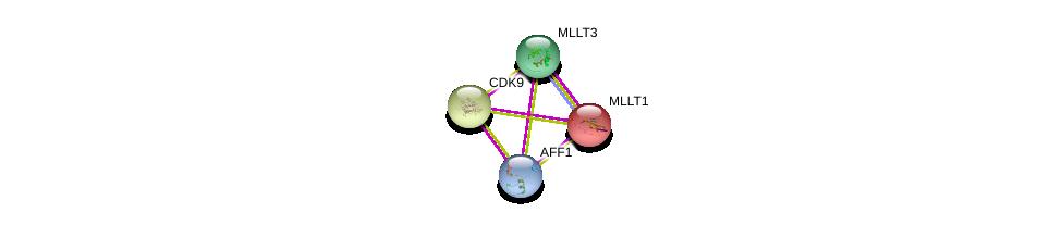 http://string-db.org/version_10/api/image/networkList?limit=0&targetmode=proteins&caller_identity=gene_cards&network_flavor=evidence&identifiers=9606.ENSP00000378578%0d%0a9606.ENSP00000362361%0d%0a9606.ENSP00000362361%0d%0a9606.ENSP00000362361%0d%0a9606.ENSP00000369695%0d%0a9606.ENSP00000252674%0d%0a