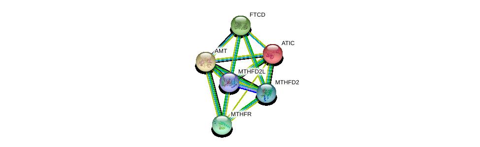 http://string-db.org/version_10/api/image/networkList?limit=0&targetmode=proteins&caller_identity=gene_cards&network_flavor=evidence&identifiers=9606.ENSP00000379108%0d%0a9606.ENSP00000365775%0d%0a9606.ENSP00000377617%0d%0a9606.ENSP00000291670%0d%0a9606.ENSP00000273588%0d%0a9606.ENSP00000236959%0d%0a