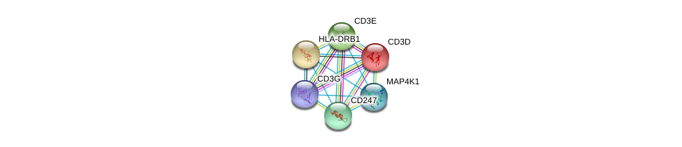 http://string-db.org/version_10/api/image/networkList?limit=0&targetmode=proteins&caller_identity=gene_cards&network_flavor=evidence&identifiers=9606.ENSP00000380066%0d%0a9606.ENSP00000353099%0d%0a9606.ENSP00000354566%0d%0a9606.ENSP00000431445%0d%0a9606.ENSP00000300692%0d%0a9606.ENSP00000354782%0d%0a