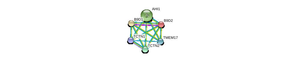 http://string-db.org/version_10/api/image/networkList?limit=0&targetmode=proteins&caller_identity=gene_cards&network_flavor=evidence&identifiers=9606.ENSP00000380779%0d%0a9606.ENSP00000243578%0d%0a9606.ENSP00000261499%0d%0a9606.ENSP00000265602%0d%0a9606.ENSP00000304941%0d%0a9606.ENSP00000335094%0d%0a
