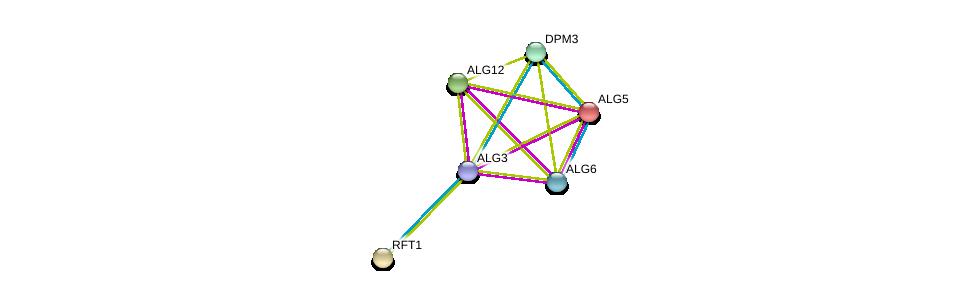http://string-db.org/version_10/api/image/networkList?limit=0&targetmode=proteins&caller_identity=gene_cards&network_flavor=evidence&identifiers=9606.ENSP00000380793%0d%0a9606.ENSP00000239891%0d%0a9606.ENSP00000333813%0d%0a9606.ENSP00000360149%0d%0a9606.ENSP00000357384%0d%0a9606.ENSP00000296292%0d%0a