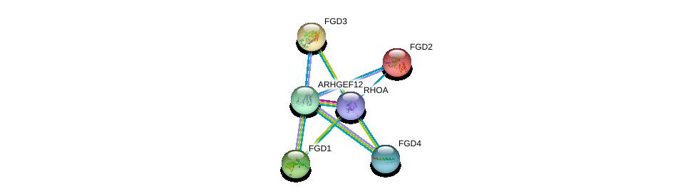 http://string-db.org/version_10/api/image/networkList?limit=0&targetmode=proteins&caller_identity=gene_cards&network_flavor=evidence&identifiers=9606.ENSP00000380942%0d%0a9606.ENSP00000400175%0d%0a9606.ENSP00000274963%0d%0a9606.ENSP00000336914%0d%0a9606.ENSP00000364277%0d%0a9606.ENSP00000394487%0d%0a