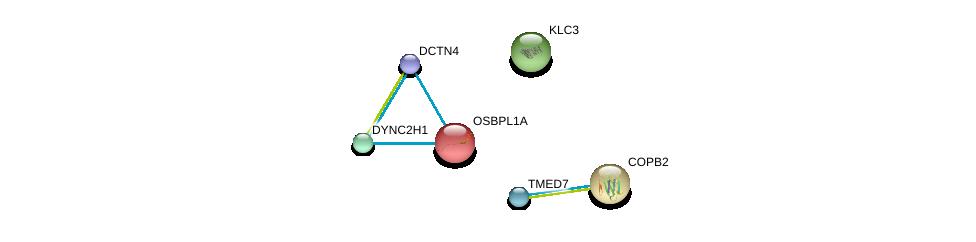 http://string-db.org/version_10/api/image/networkList?limit=0&targetmode=proteins&caller_identity=gene_cards&network_flavor=evidence&identifiers=9606.ENSP00000381167%0d%0a9606.ENSP00000320291%0d%0a9606.ENSP00000414906%0d%0a9606.ENSP00000405926%0d%0a9606.ENSP00000329419%0d%0a9606.ENSP00000375810%0d%0a