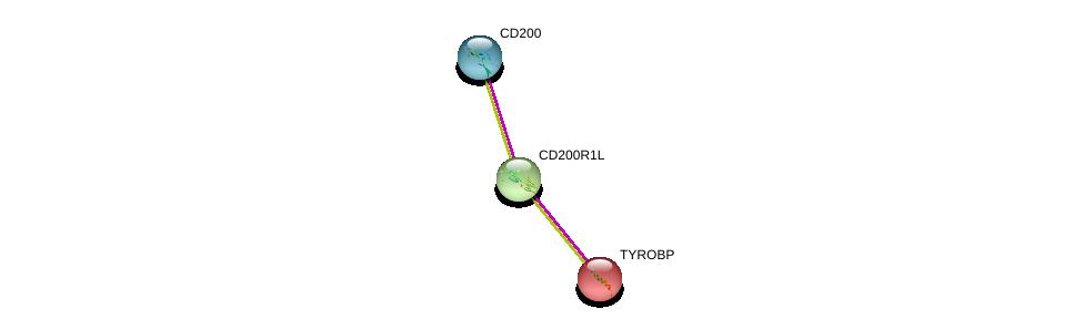 http://string-db.org/version_10/api/image/networkList?limit=0&targetmode=proteins&caller_identity=gene_cards&network_flavor=evidence&identifiers=9606.ENSP00000381272%0d%0a9606.ENSP00000420298%0d%0a9606.ENSP00000262629%0d%0a