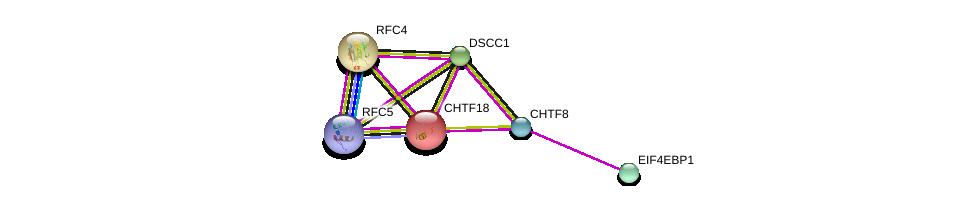 http://string-db.org/version_10/api/image/networkList?limit=0&targetmode=proteins&caller_identity=gene_cards&network_flavor=evidence&identifiers=9606.ENSP00000381290%0d%0a9606.ENSP00000296273%0d%0a9606.ENSP00000408295%0d%0a9606.ENSP00000340691%0d%0a9606.ENSP00000322180%0d%0a9606.ENSP00000262315%0d%0a