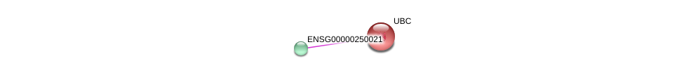 http://string-db.org/version_10/api/image/networkList?limit=0&targetmode=proteins&caller_identity=gene_cards&network_flavor=evidence&identifiers=9606.ENSP00000381377%0d%0a9606.ENSP00000344818%0d%0a