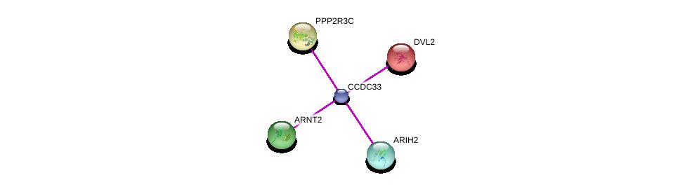 http://string-db.org/version_10/api/image/networkList?limit=0&targetmode=proteins&caller_identity=gene_cards&network_flavor=evidence&identifiers=9606.ENSP00000381795%0d%0a9606.ENSP00000307479%0d%0a9606.ENSP00000307479%0d%0a9606.ENSP00000261475%0d%0a9606.ENSP00000348769%0d%0a9606.ENSP00000005340%0d%0a