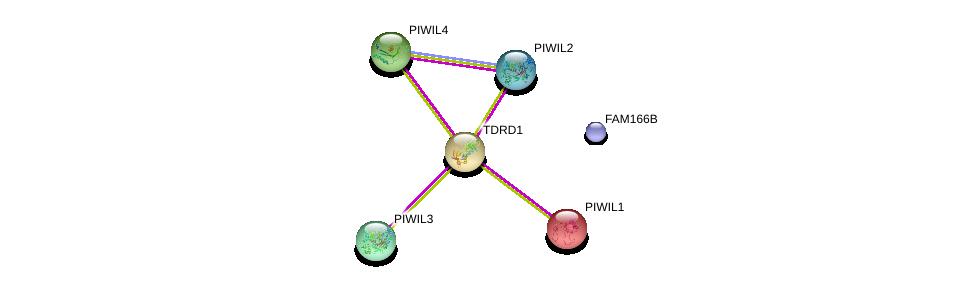 http://string-db.org/version_10/api/image/networkList?limit=0&targetmode=proteins&caller_identity=gene_cards&network_flavor=evidence&identifiers=9606.ENSP00000382646%0d%0a9606.ENSP00000251864%0d%0a9606.ENSP00000349208%0d%0a9606.ENSP00000245255%0d%0a9606.ENSP00000299001%0d%0a9606.ENSP00000330031%0d%0a
