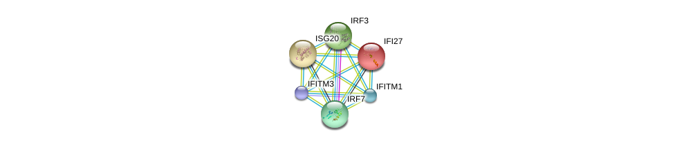 http://string-db.org/version_10/api/image/networkList?limit=0&targetmode=proteins&caller_identity=gene_cards&network_flavor=evidence&identifiers=9606.ENSP00000382707%0d%0a9606.ENSP00000298902%0d%0a9606.ENSP00000306565%0d%0a9606.ENSP00000310127%0d%0a9606.ENSP00000329411%0d%0a9606.ENSP00000330825%0d%0a