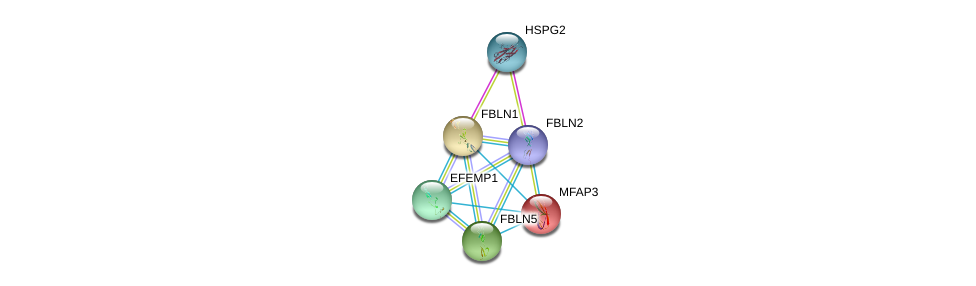 http://string-db.org/version_10/api/image/networkList?limit=0&targetmode=proteins&caller_identity=gene_cards&network_flavor=evidence&identifiers=9606.ENSP00000384169%0d%0a9606.ENSP00000363827%0d%0a9606.ENSP00000322956%0d%0a9606.ENSP00000347596%0d%0a9606.ENSP00000331544%0d%0a9606.ENSP00000345008%0d%0a