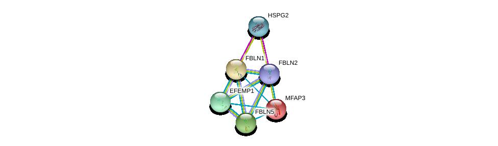 http://string-db.org/version_10/api/image/networkList?limit=0&targetmode=proteins&caller_identity=gene_cards&network_flavor=evidence&identifiers=9606.ENSP00000384169%0d%0a9606.ENSP00000363827%0d%0a9606.ENSP00000331544%0d%0a9606.ENSP00000347596%0d%0a9606.ENSP00000322956%0d%0a9606.ENSP00000345008%0d%0a