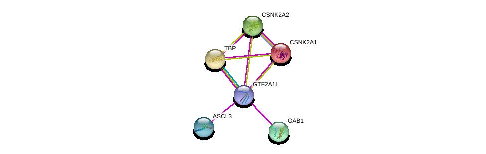 http://string-db.org/version_10/api/image/networkList?limit=0&targetmode=proteins&caller_identity=gene_cards&network_flavor=evidence&identifiers=9606.ENSP00000384597%0d%0a9606.ENSP00000262995%0d%0a9606.ENSP00000318846%0d%0a9606.ENSP00000262506%0d%0a9606.ENSP00000217244%0d%0a9606.ENSP00000230354%0d%0a