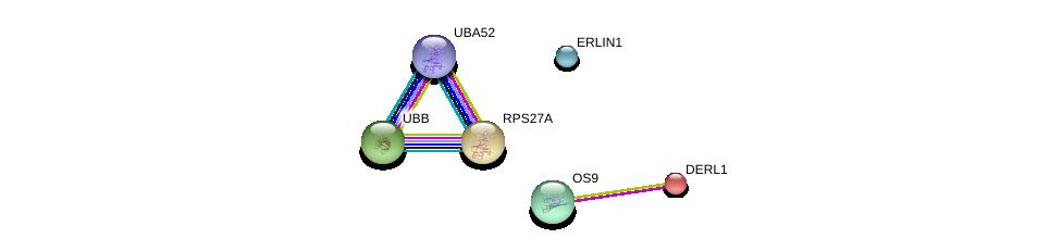 http://string-db.org/version_10/api/image/networkList?limit=0&targetmode=proteins&caller_identity=gene_cards&network_flavor=evidence&identifiers=9606.ENSP00000384900%0d%0a9606.ENSP00000259512%0d%0a9606.ENSP00000318165%0d%0a9606.ENSP00000388107%0d%0a9606.ENSP00000272317%0d%0a9606.ENSP00000304697%0d%0a