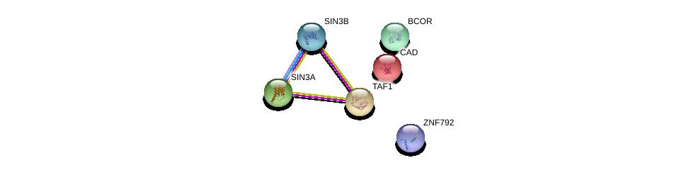 http://string-db.org/version_10/api/image/networkList?limit=0&targetmode=proteins&caller_identity=gene_cards&network_flavor=evidence&identifiers=9606.ENSP00000385099%0d%0a9606.ENSP00000353622%0d%0a9606.ENSP00000369131%0d%0a9606.ENSP00000367705%0d%0a9606.ENSP00000264705%0d%0a9606.ENSP00000276072%0d%0a
