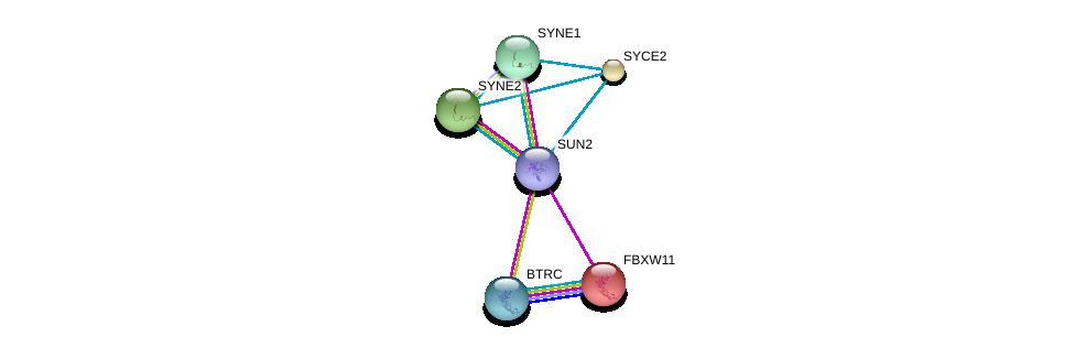 http://string-db.org/version_10/api/image/networkList?limit=0&targetmode=proteins&caller_identity=gene_cards&network_flavor=evidence&identifiers=9606.ENSP00000385616%0d%0a9606.ENSP00000265094%0d%0a9606.ENSP00000350719%0d%0a9606.ENSP00000356224%0d%0a9606.ENSP00000359206%0d%0a9606.ENSP00000293695%0d%0a