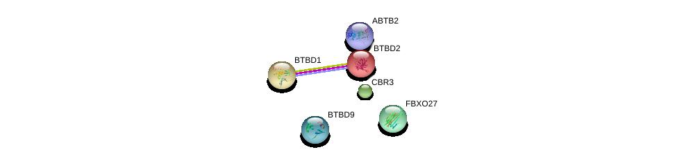 http://string-db.org/version_10/api/image/networkList?limit=0&targetmode=proteins&caller_identity=gene_cards&network_flavor=evidence&identifiers=9606.ENSP00000386121%0d%0a9606.ENSP00000290354%0d%0a9606.ENSP00000255608%0d%0a9606.ENSP00000410157%0d%0a9606.ENSP00000261721%0d%0a9606.ENSP00000292853%0d%0a