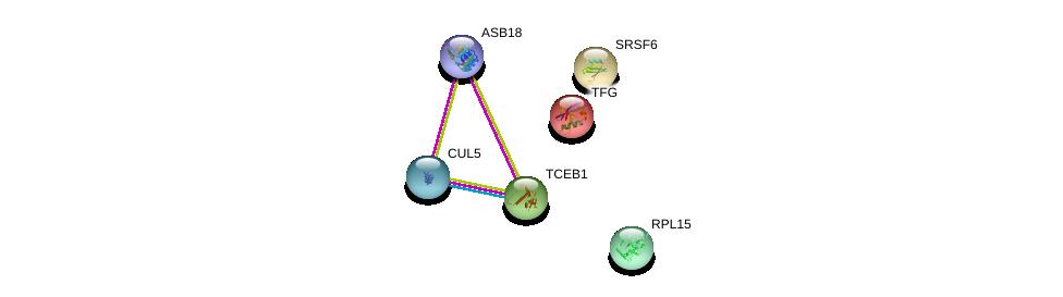 http://string-db.org/version_10/api/image/networkList?limit=0&targetmode=proteins&caller_identity=gene_cards&network_flavor=evidence&identifiers=9606.ENSP00000386532%0d%0a9606.ENSP00000376808%0d%0a9606.ENSP00000309334%0d%0a9606.ENSP00000284811%0d%0a9606.ENSP00000240851%0d%0a9606.ENSP00000244020%0d%0a