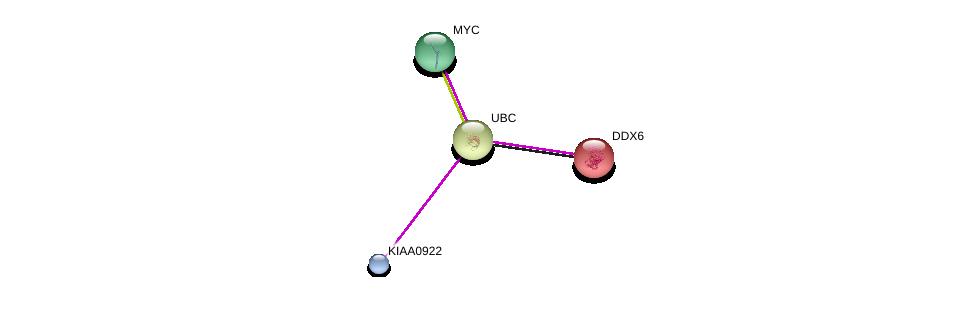 http://string-db.org/version_10/api/image/networkList?limit=0&targetmode=proteins&caller_identity=gene_cards&network_flavor=evidence&identifiers=9606.ENSP00000386787%0d%0a9606.ENSP00000344818%0d%0a9606.ENSP00000264018%0d%0a9606.ENSP00000367207%0d%0a