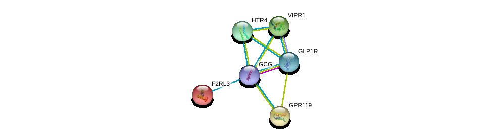 http://string-db.org/version_10/api/image/networkList?limit=0&targetmode=proteins&caller_identity=gene_cards&network_flavor=evidence&identifiers=9606.ENSP00000387662%0d%0a9606.ENSP00000362353%0d%0a9606.ENSP00000327246%0d%0a9606.ENSP00000276218%0d%0a9606.ENSP00000353915%0d%0a9606.ENSP00000248076%0d%0a