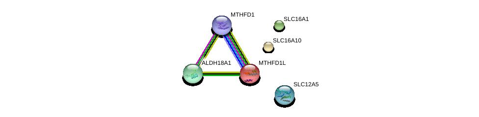 http://string-db.org/version_10/api/image/networkList?limit=0&targetmode=proteins&caller_identity=gene_cards&network_flavor=evidence&identifiers=9606.ENSP00000387694%0d%0a9606.ENSP00000356290%0d%0a9606.ENSP00000450560%0d%0a9606.ENSP00000360268%0d%0a9606.ENSP00000357844%0d%0a9606.ENSP00000358640%0d%0a