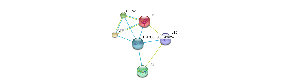 http://string-db.org/version_10/api/image/networkList?limit=0&targetmode=proteins&caller_identity=gene_cards&network_flavor=evidence&identifiers=9606.ENSP00000388223%0d%0a9606.ENSP00000375795%0d%0a9606.ENSP00000309338%0d%0a9606.ENSP00000279804%0d%0a9606.ENSP00000412237%0d%0a9606.ENSP00000258743%0d%0a