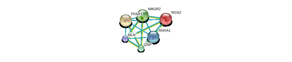 http://string-db.org/version_10/api/image/networkList?limit=0&targetmode=proteins&caller_identity=gene_cards&network_flavor=evidence&identifiers=9606.ENSP00000388825%0d%0a9606.ENSP00000235382%0d%0a9606.ENSP00000246553%0d%0a9606.ENSP00000255262%0d%0a9606.ENSP00000256857%0d%0a9606.ENSP00000257497%0d%0a