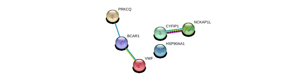 http://string-db.org/version_10/api/image/networkList?limit=0&targetmode=proteins&caller_identity=gene_cards&network_flavor=evidence&identifiers=9606.ENSP00000391669%0d%0a9606.ENSP00000335153%0d%0a9606.ENSP00000263125%0d%0a9606.ENSP00000293373%0d%0a9606.ENSP00000324549%0d%0a9606.ENSP00000261405%0d%0a