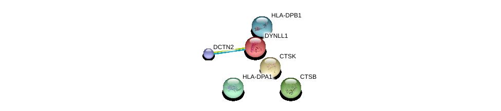 http://string-db.org/version_10/api/image/networkList?limit=0&targetmode=proteins&caller_identity=gene_cards&network_flavor=evidence&identifiers=9606.ENSP00000393566%0d%0a9606.ENSP00000408146%0d%0a9606.ENSP00000242577%0d%0a9606.ENSP00000342070%0d%0a9606.ENSP00000408910%0d%0a9606.ENSP00000271651%0d%0a