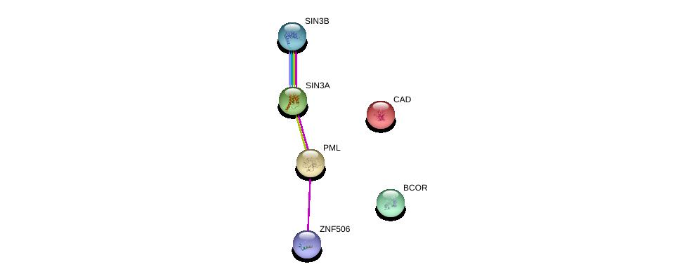 http://string-db.org/version_10/api/image/networkList?limit=0&targetmode=proteins&caller_identity=gene_cards&network_flavor=evidence&identifiers=9606.ENSP00000393835%0d%0a9606.ENSP00000268058%0d%0a9606.ENSP00000369131%0d%0a9606.ENSP00000353622%0d%0a9606.ENSP00000367705%0d%0a9606.ENSP00000264705%0d%0a