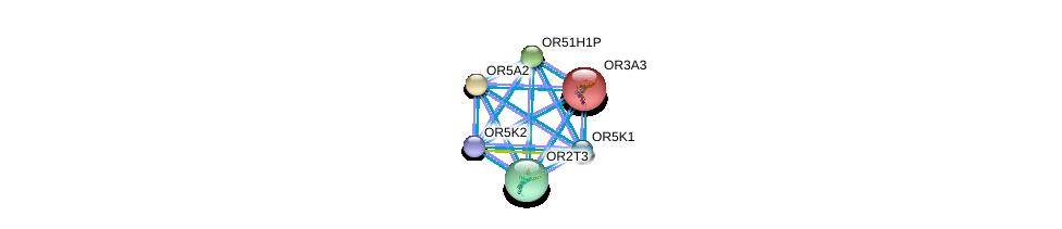 http://string-db.org/version_10/api/image/networkList?limit=0&targetmode=proteins&caller_identity=gene_cards&network_flavor=evidence&identifiers=9606.ENSP00000393889%0d%0a9606.ENSP00000352604%0d%0a9606.ENSP00000291231%0d%0a9606.ENSP00000303834%0d%0a9606.ENSP00000373193%0d%0a9606.ENSP00000322724%0d%0a