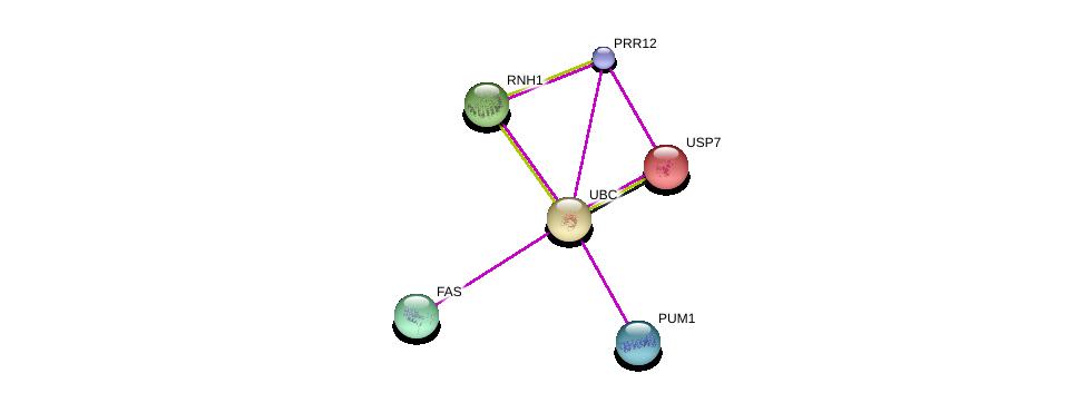 http://string-db.org/version_10/api/image/networkList?limit=0&targetmode=proteins&caller_identity=gene_cards&network_flavor=evidence&identifiers=9606.ENSP00000394510%0d%0a9606.ENSP00000343535%0d%0a9606.ENSP00000346402%0d%0a9606.ENSP00000344818%0d%0a9606.ENSP00000347979%0d%0a9606.ENSP00000391723%0d%0a