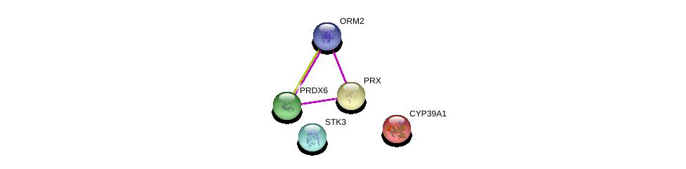 http://string-db.org/version_10/api/image/networkList?limit=0&targetmode=proteins&caller_identity=gene_cards&network_flavor=evidence&identifiers=9606.ENSP00000394936%0d%0a9606.ENSP00000326018%0d%0a9606.ENSP00000342026%0d%0a9606.ENSP00000275016%0d%0a9606.ENSP00000390500%0d%0a