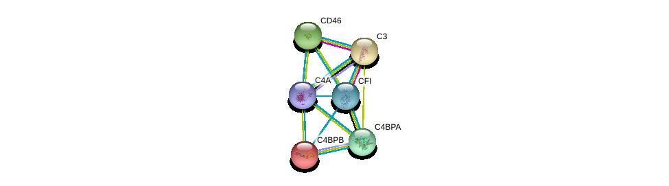 http://string-db.org/version_10/api/image/networkList?limit=0&targetmode=proteins&caller_identity=gene_cards&network_flavor=evidence&identifiers=9606.ENSP00000396688%0d%0a9606.ENSP00000313875%0d%0a9606.ENSP00000378130%0d%0a9606.ENSP00000243611%0d%0a9606.ENSP00000245907%0d%0a9606.ENSP00000356037%0d%0a