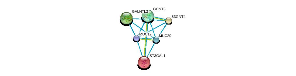 http://string-db.org/version_10/api/image/networkList?limit=0&targetmode=proteins&caller_identity=gene_cards&network_flavor=evidence&identifiers=9606.ENSP00000396774%0d%0a9606.ENSP00000319636%0d%0a9606.ENSP00000441929%0d%0a9606.ENSP00000318445%0d%0a9606.ENSP00000379377%0d%0a9606.ENSP00000344260%0d%0a