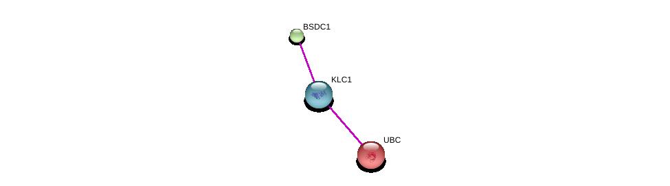 http://string-db.org/version_10/api/image/networkList?limit=0&targetmode=proteins&caller_identity=gene_cards&network_flavor=evidence&identifiers=9606.ENSP00000397759%0d%0a9606.ENSP00000414982%0d%0a9606.ENSP00000344818%0d%0a